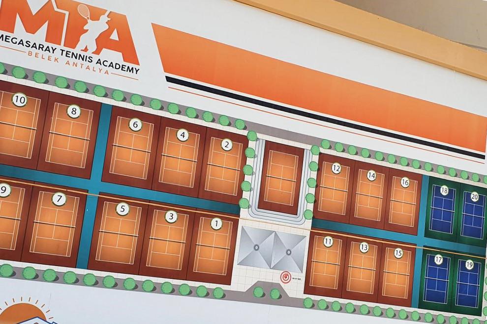 RCV HP Flax Taucher Antalya 2021 1